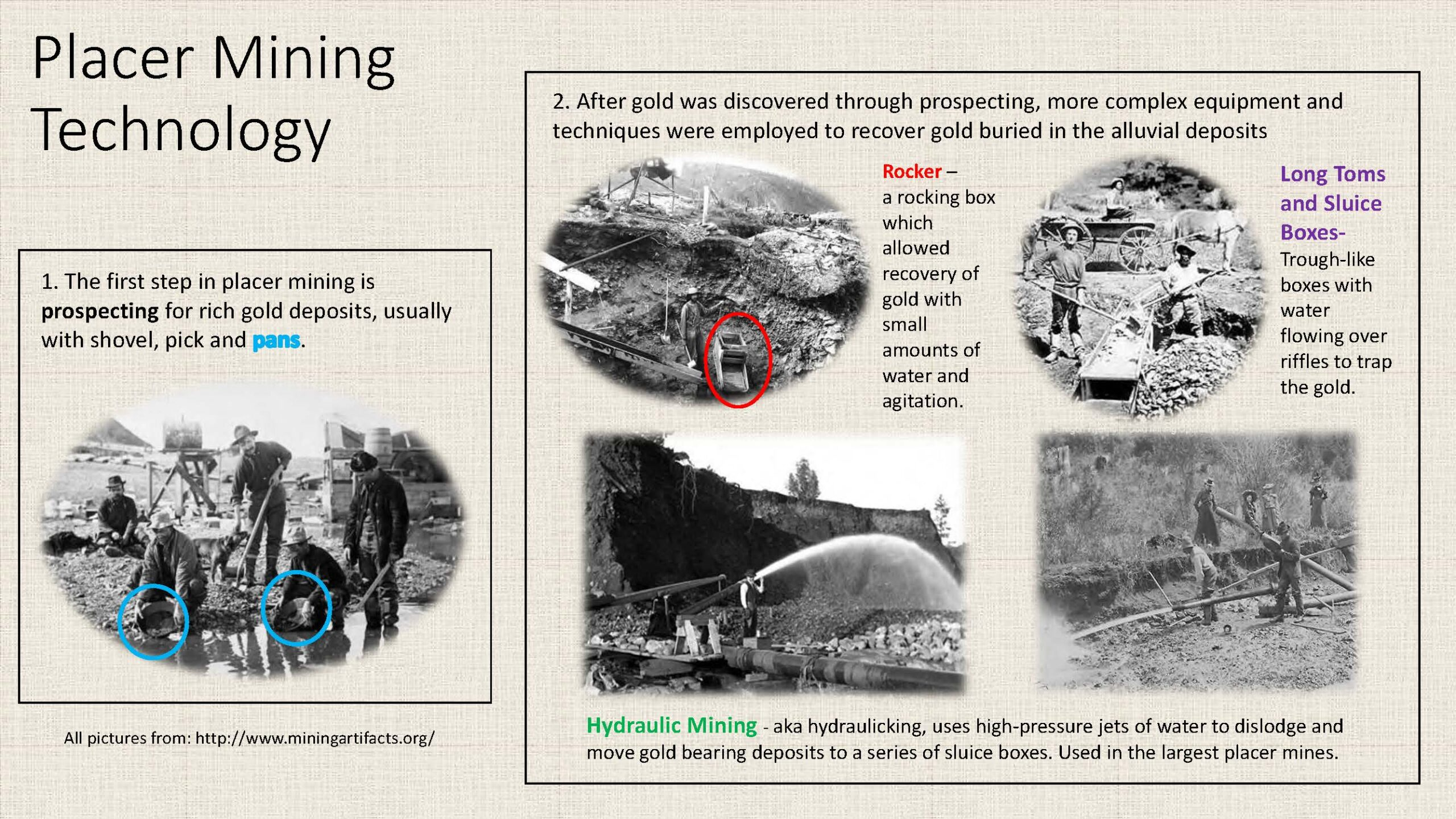Placer Mining Technology
