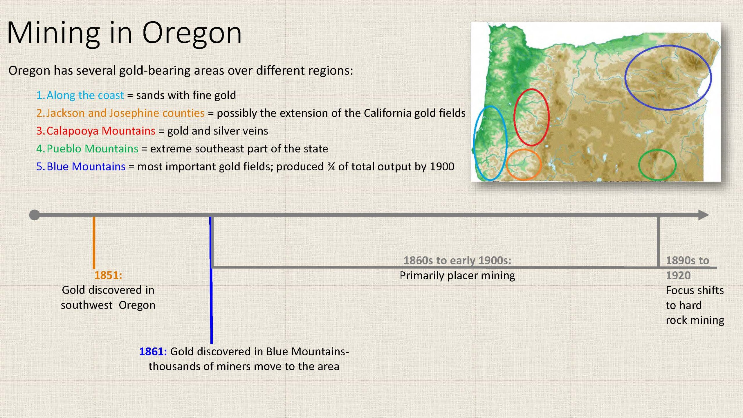 Mining in Oregon Oregon has several gold-bearing areas over different regions