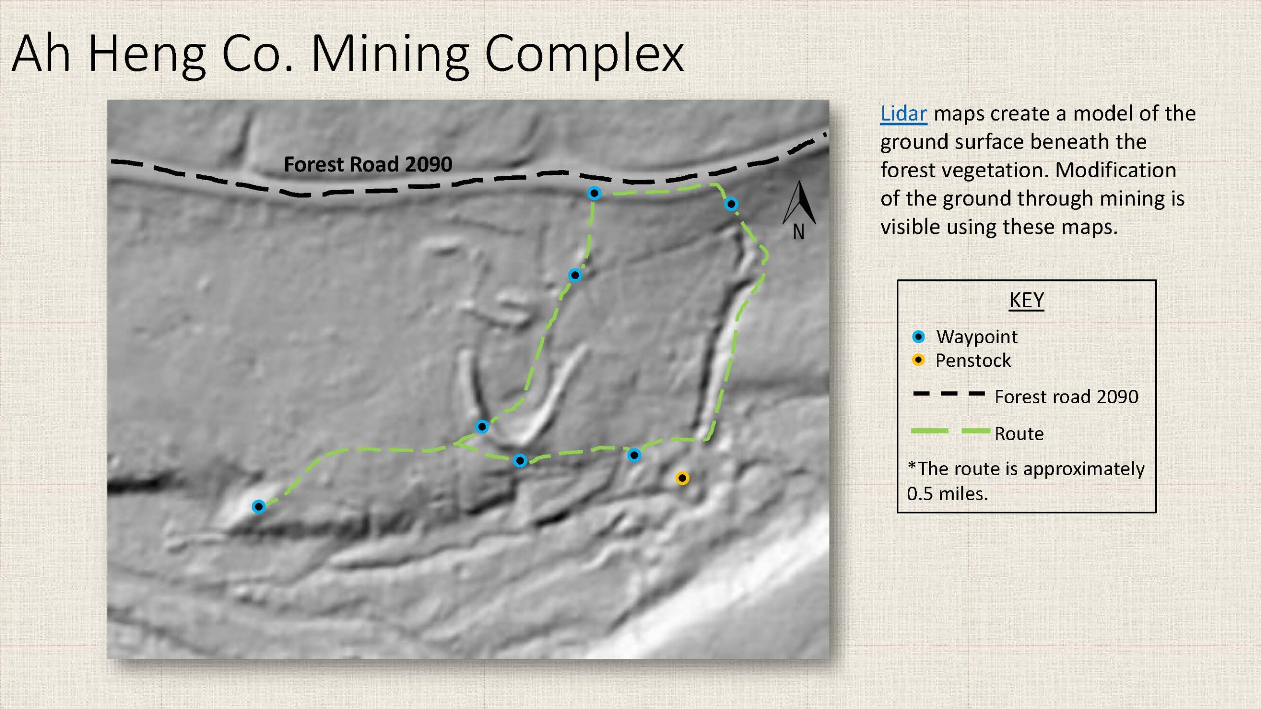 Ah Heng Co. Mining Complex